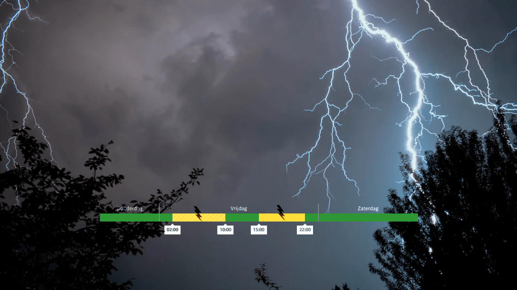 Onweersbuien 18 juni 2021